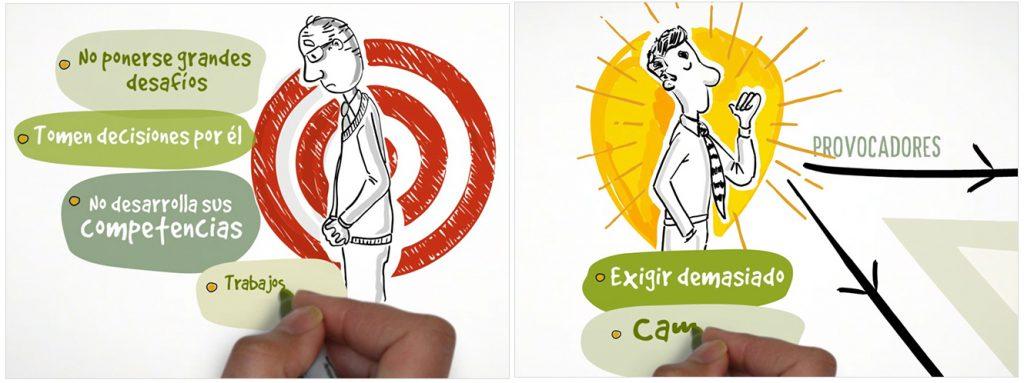 PAR IMAGEN 2 1024x383 - Videos tutoriales para lograr organizaciones más sanas y conscientes