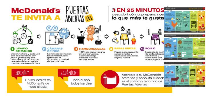 """mcd puertas abiertas9 - """"Puertas Abiertas"""", la iniciativa que le suma valor a la marca McDonald's."""